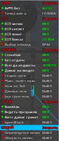 D3D Damage Loader AIM для CrossFire [21.01.2016]