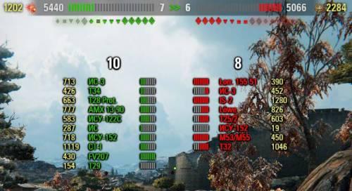 Battle Observer - панель счета c HP команд [WOT 0.9.17.1]